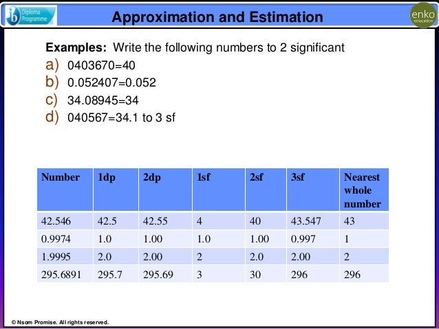 Estimation, Approximation and Standard form