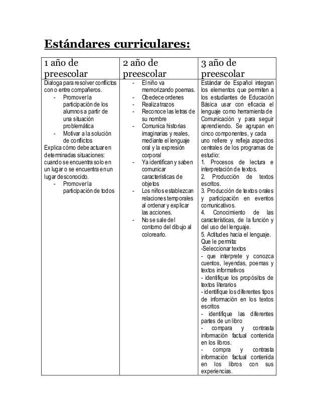 Est ndares curriculares for Estandares para preescolar