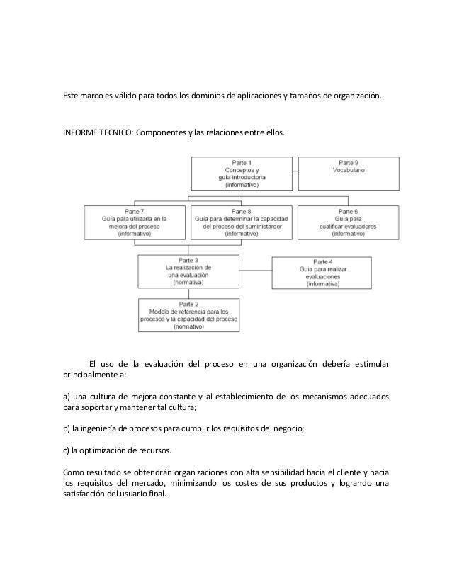 Fantástico Tamaños De Marco Estándar Ya Hechas Componente - Ideas de ...