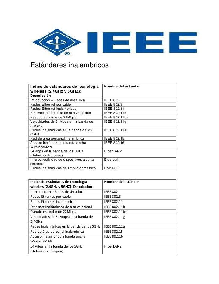 Estándares inalambricosIndice de estándares de tecnología           Nombre del estándarwireless (2,4GHz y 5GHZ):Descripció...