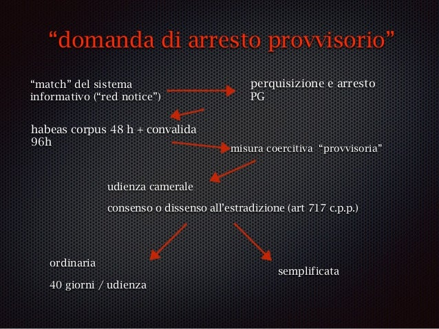 """fase cautelare arresto (art 716 c.p.p.) - habeas corpus - convalida """"misura coercitiva provvisoria"""" condizioni: fuga e pro..."""