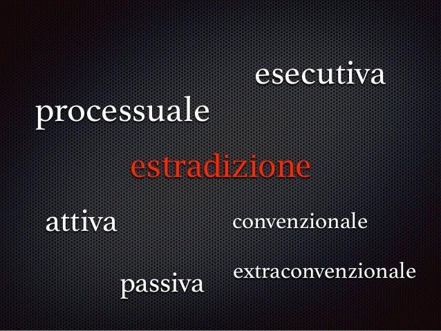 estradizione processuale esecutiva attiva passiva convenzionale extraconvenzionale