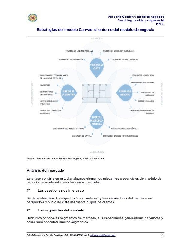 Estrategias del modelo Canvas: el entorno del modelo de negocio Slide 2