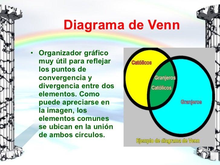 Organizadores graficos red conceptual diagrama uve diagrama de cau diagrama de venn ccuart Image collections