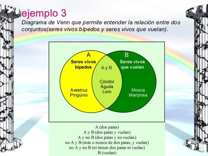 Organizadores graficos red conceptual diagrama uve diagrama de cau 15 ejemplo 3 diagrama de venn ccuart Image collections