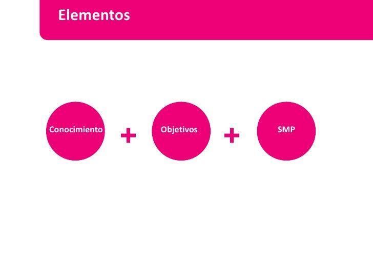 Estrategia Social Media Slide 3