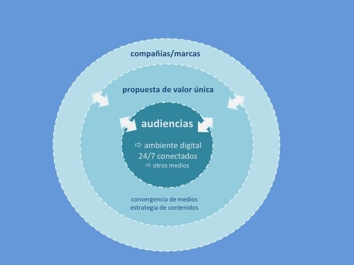 compañías/marcas propuesta de valor única audiencias    ambiente digital 24/7 conectados    otros medios  convergencia d...