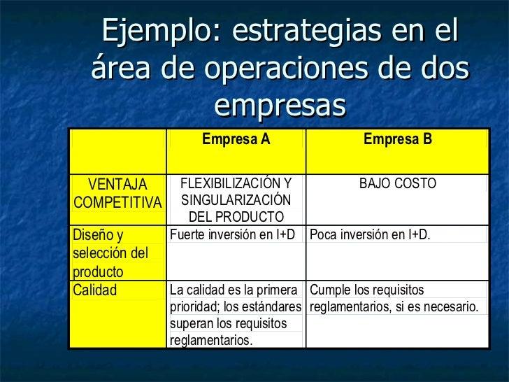 Estrategia de operaciones for Manual de operaciones de un restaurante ejemplo