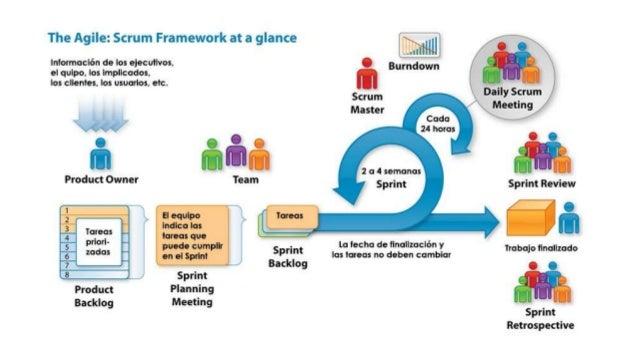 Estrategia de calidad Slide 3