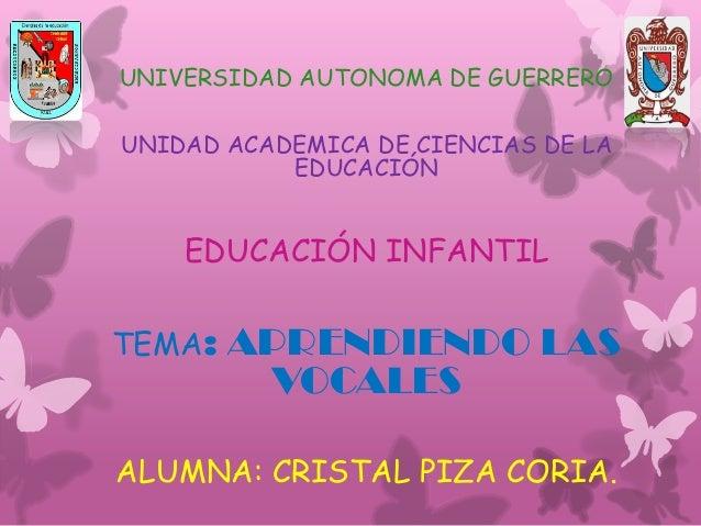 UNIVERSIDAD AUTONOMA DE GUERRERO UNIDAD ACADEMICA DE CIENCIAS DE LA EDUCACIÓN EDUCACIÓN INFANTIL TEMA: APRENDIENDO LAS VOC...