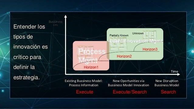 New Disruption Bussiness Model Los casos más virtuosos son aquellos que son capaces de integrar los 2 modelos Existing Bus...