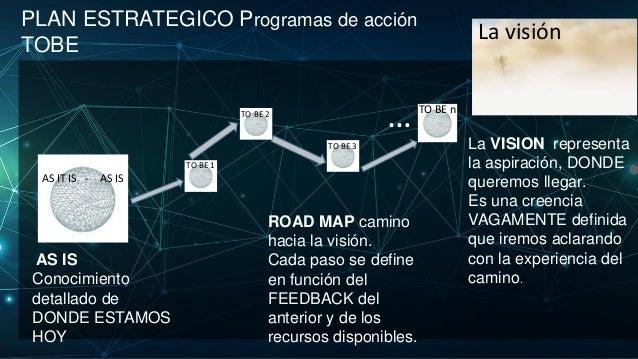 Desde el ASIS y con la Visión como meta… Se construirá el plan TOBE, que se descompondrá en distintas fases o PROGRAMAS. C...