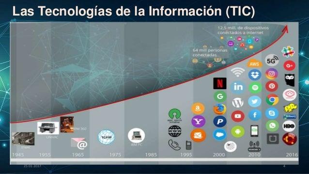 425 01 2017 Las Tecnologías de la Información (TIC)