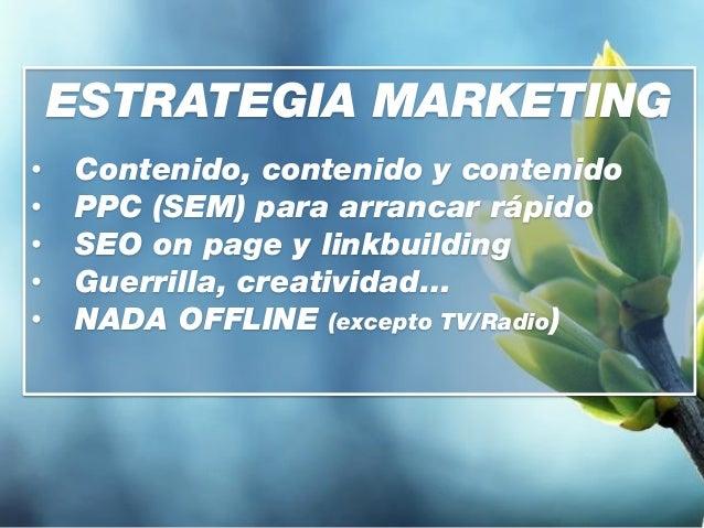 Estrategia ecommerce - iniciador