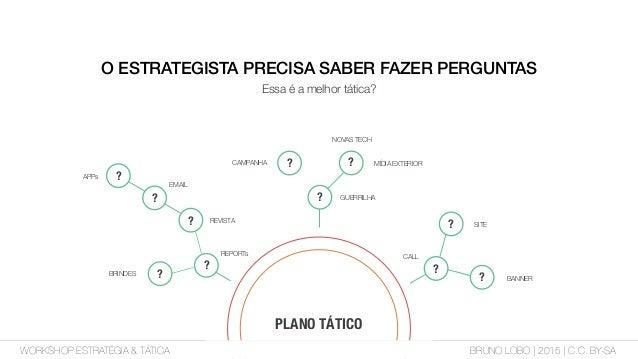 WORKSHOP ESTRATÉGIA & TÁTICA BRUNO LOBO | 2015 | C.C. BY-SA 3 DICAS PARA OBSERVAR NA TÁTICA: • Tenha uma visão cartográfic...