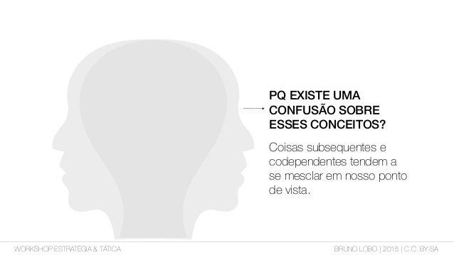WORKSHOP ESTRATÉGIA & TÁTICA PQ EXISTE UMA CONFUSÃO SOBRE ESSES CONCEITOS? BRUNO LOBO | 2015 | C.C. BY-SA Coisas subsequen...