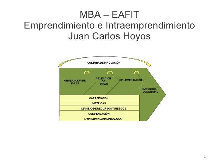 MBA – EAFIT Emprendimiento e Intraemprendimiento Juan Carlos Hoyos Medellín 2009