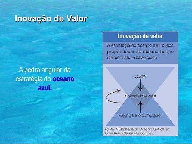 Resumen de la Estrategia del Oc ano Azul Por qu leerlo