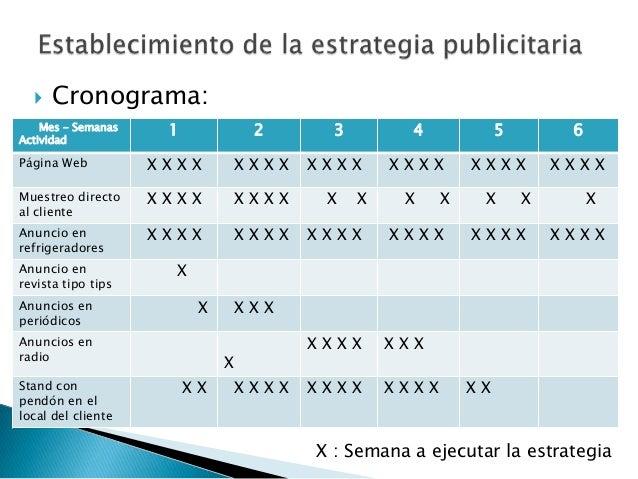    Cronograma:    Mes - Semanas    1             2       3         4             5        6ActividadPágina Web          X...