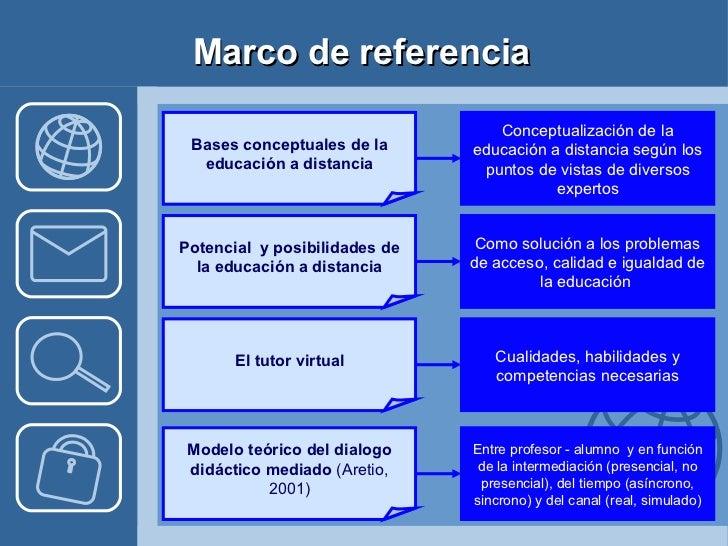 Marco de referencia  Bases conceptuales de la educación a distancia El tutor virtual Conceptualización de la educación a d...