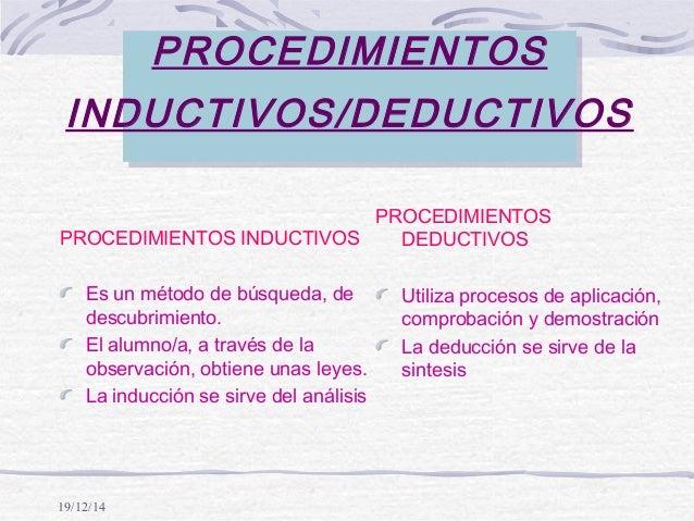 19/12/14 PROCEDIMIENTOS INDUCTIVOS/DEDUCTIVOS PROCEDIMIENTOS INDUCTIVOS Es un método de búsqueda, de descubrimiento. El al...