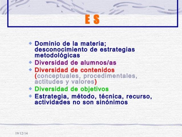 19/12/14 E S Dominio de la materia; desconocimiento de estrategias metodológicas Diversidad de alumnos/as Diversidad de co...