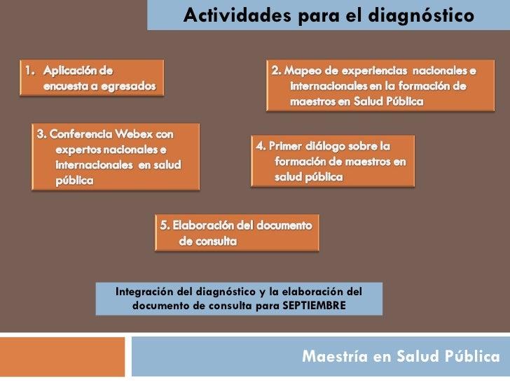 Maestría en Salud Pública Integración del diagnóstico y la elaboración del documento de consulta para SEPTIEMBRE Actividad...