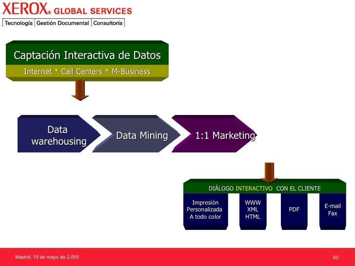 business data mining and warehousing pdf