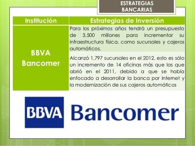 Estrategias bancarias for Oficinas y cajeros