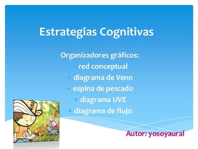 Estrategias cognitivas organizadores graficos estrategias cognitivas organizadores grficos red conceptual diagrama de venn espina de pescado ccuart Image collections