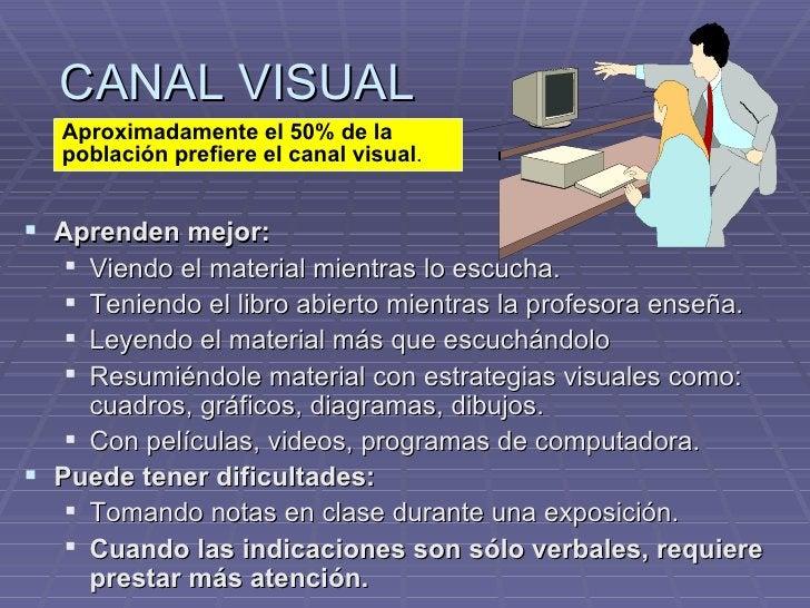 CANAL VISUAL <ul><li>Aprenden mejor: </li></ul><ul><ul><li>Viendo el material mientras lo escucha. </li></ul></ul><ul><ul>...