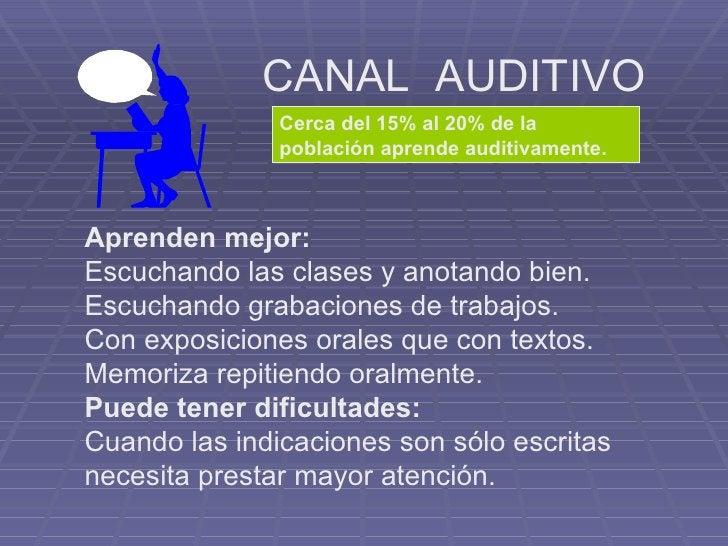 CANAL  AUDITIVO Cerca del 15% al 20% de la población aprende auditivamente.   Aprenden mejor: Escuchando las clases y anot...