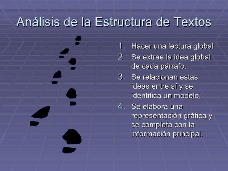 Análisis de la Estructura de Textos <ul><li>Hacer una lectura global </li></ul><ul><li>Se extrae la idea global de cada pá...