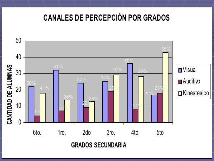 50% 9% 41% 61% 13% 26% 52% 20% 28% 34% 26% 40% 50% 11% 39% 22% 23% 55%