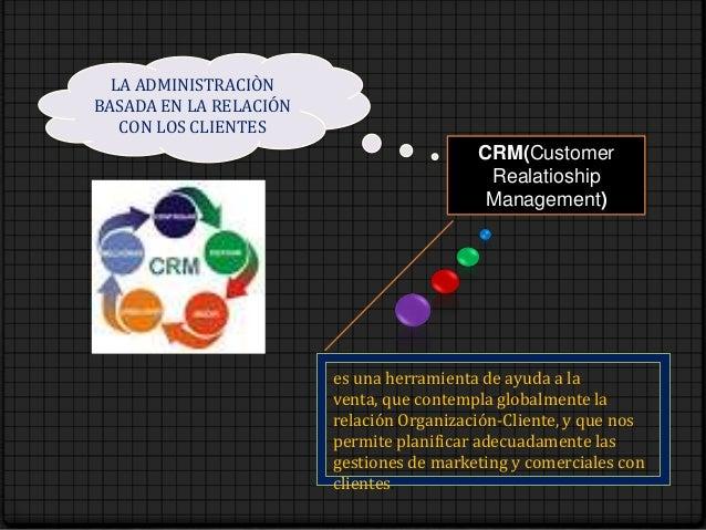 Estrategias de crm Slide 2