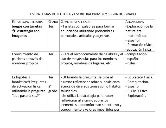 ESTRATEGIAS DE LECTURA Y ESCRITURA PRIMER Y SEGUNDO GRADO ESTRATEGIAS UTILIZADA GRADO COMO SE HA APLICADO ASIGNATURAS Jueg...