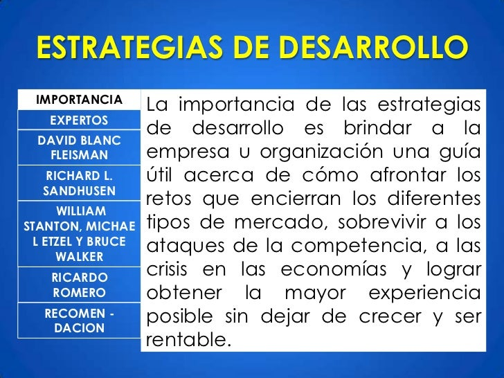 Estrategias de mercado Slide 2