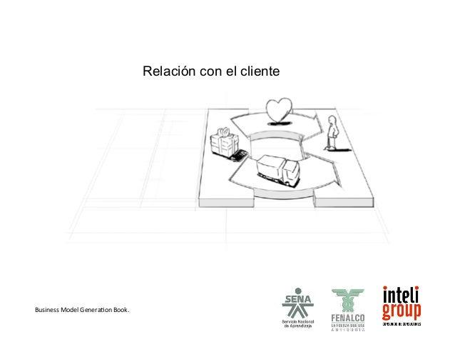 Flujos de ingreso  Business  Model  GeneraSon  Book.