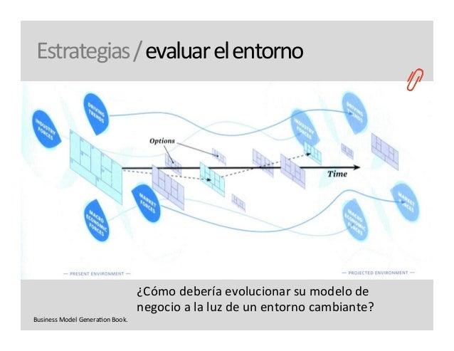 #  25  expandirse  con  proveedores,  socios  de  la  red  y  el  ecosistema  #25  Colaborar con  p roveedore s ,  socios ...