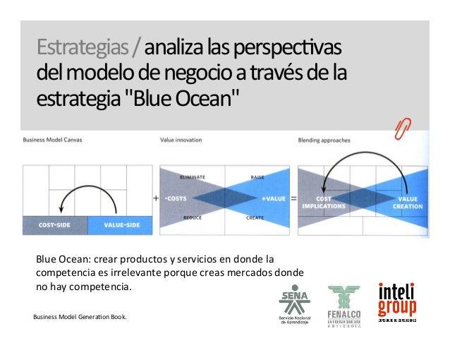 Estrategias de negocio basadas en innovacion día 2