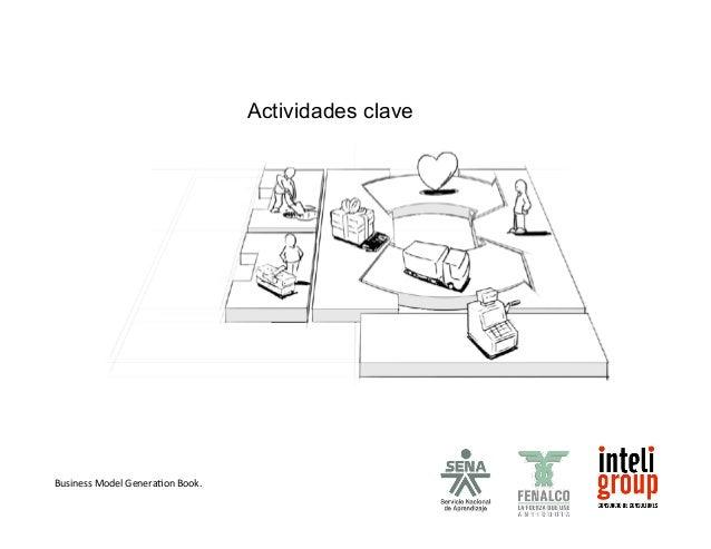 Red de Partners (socios  estratégicos)  Business  Model  GeneraSon  Book.
