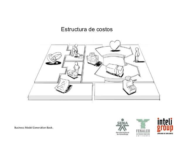 Segmentos  de clientes  Flujos de  ingreso  Relación con  el cliente  Canales de  distribución y  comunicaciones  Estructu...