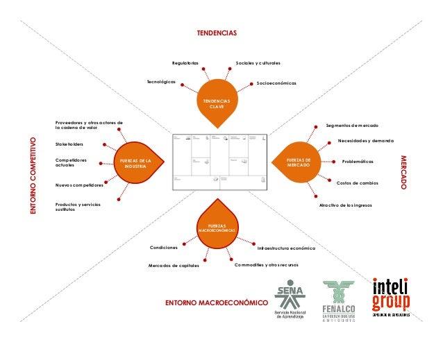 Modelos de Negocio Fecha:  Cuáles son los mas importantes costes inherentes a nuestro modelo de negocio?  Cuáles son los r...