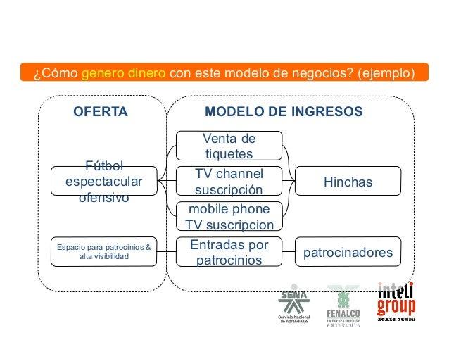 Descripción de un modelo de negocio de SUS empresas  INFRASTRUCTURA CLIENTE  PROPUESTA DE  VALOR  PRINCIPALES  ACTIVIDADES...