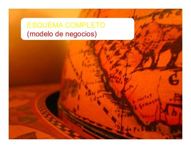 ESQUEMATIZACIÓN  DE  MODELOS  DE  NEGOCIO
