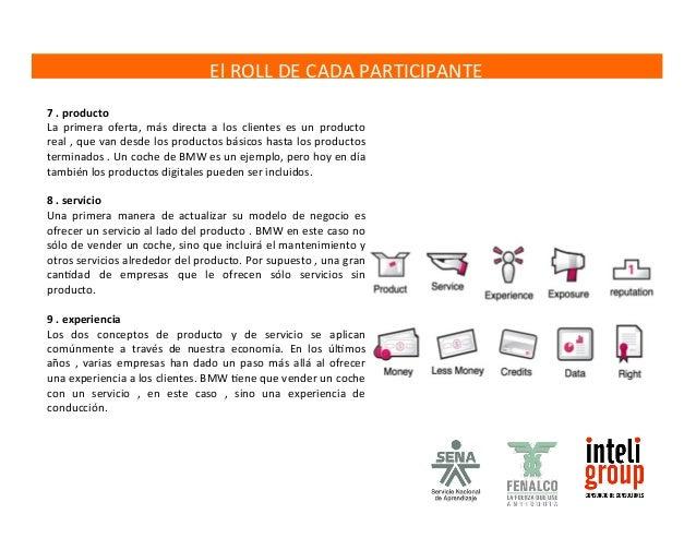 El  ROLL  DE  CADA  PARTICIPANTE  14  .  Créditos  (Virtual  )  sistemas  de  crédito  están  aumentando  .  Para  ello  h...