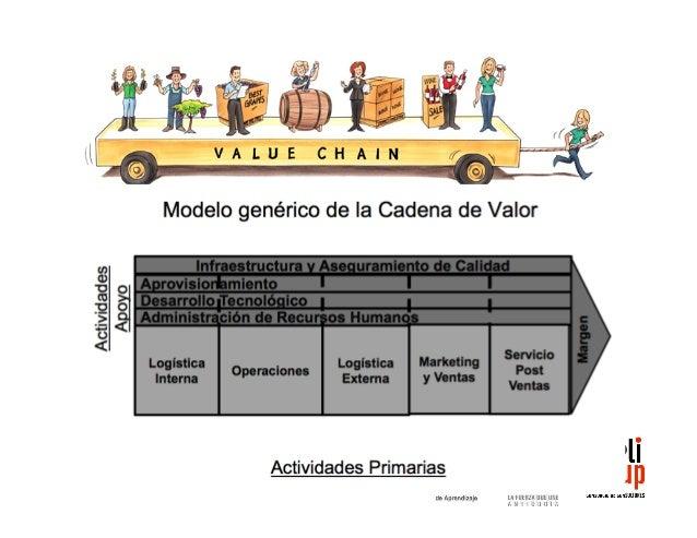 Business  Model  GeneraSon  Book.
