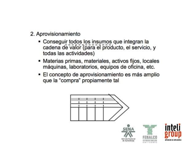 3  MODELO  DE  NEGOCIO  mulSplataforma  Business  Model  GeneraSon  Book.