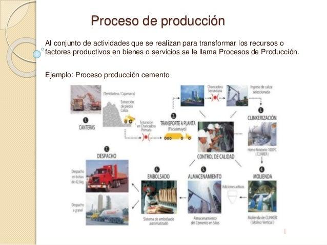 Estrategias de producto precio semana 8 modelos de produccion Proceso de produccion en un restaurante
