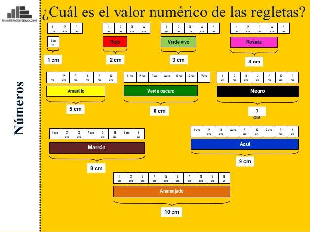 Informacion 01 also 19 Bloques Logicos likewise 4412 further 41249 Numero 3 Adhesivo 75mm Negro furthermore Graficos Estadisticos. on grande imagenes de numeros 1